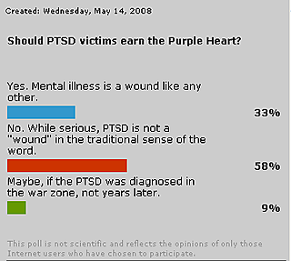 Purple Heart Not Yet Ready for PTSD
